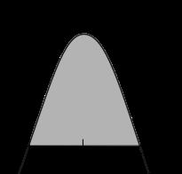 Calculus, Chapter 8.1, Problem 68E