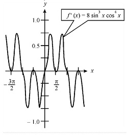Calculus, Chapter 8.3, Problem 68E , additional homework tip  1