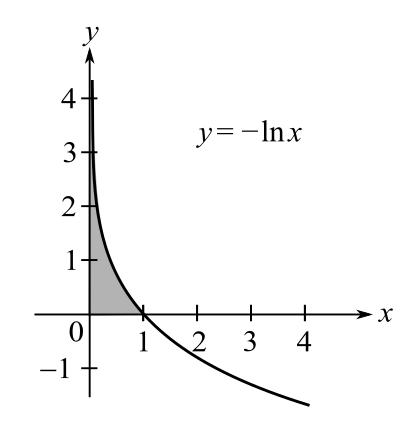 Calculus, Chapter 8.8, Problem 68E