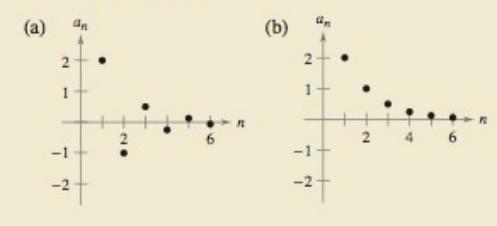 Calculus, Chapter 9.1, Problem 72E