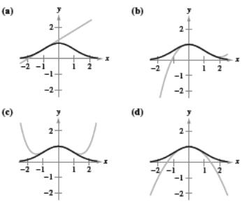 Calculus, Chapter 9.7, Problem 1E