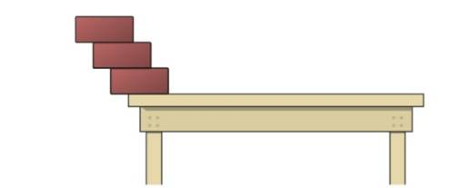 Chapter 9, Problem 5PS, Using Center of Gravity Identical blocks of unit length are stacked on top of each other at the edge