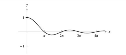 Chapter 9, Problem 8PS, Using the Alternating Series Test The graph of the function f(x)={1,x=0sinxx1x0 is shown below. Use