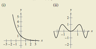 Chapter 9.10, Problem 78E, HOW DO YOU SEE IT? Identify the function represented by each power series and match the function