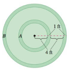 Chapter 14, Problem 16PS, SprinklerConsider a circular lawn with a radius of 10 feet, as shown in the figure. Assume that a