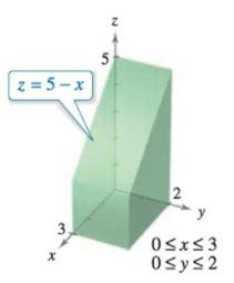 Chapter 14, Problem 17RE, Finding Volume In Exercises 17-20, use a double integral to find the volume of the indicated solid.