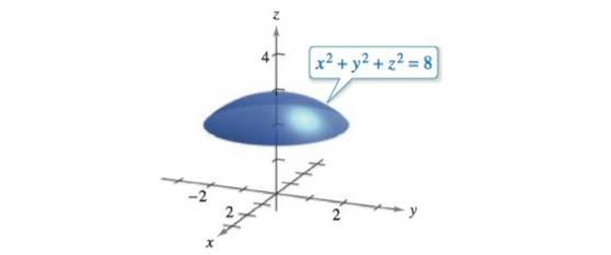 Chapter 14, Problem 18PS, Volume The figure shows a solid bounded below by the plane z=2 and above by the sphere x2+y2+z2=8.