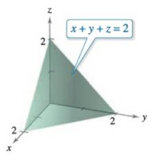 Chapter 14, Problem 20RE, Finding Volume In Exercises 17-20, use a double integral to find the volume of the indicated solid.