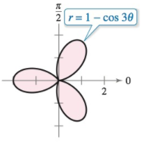 Chapter 14, Problem 29RE, AreaIn Exercises 29 and 30, use a double integral to find the area of the shaded region.