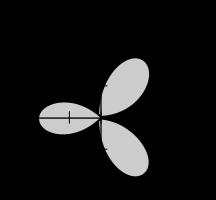 Multivariable Calculus, Chapter 14, Problem 29RE