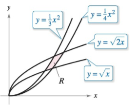Chapter 14, Problem 3PS, Using a Change of variables The figure shows the region R bounded by the curves