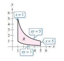 Multivariable Calculus, Chapter 14, Problem 78RE
