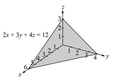 Multivariable Calculus, Chapter 14.2, Problem 23E