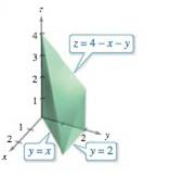 Chapter 14.2, Problem 24E, Finding Volume In Exercises 21-26, use a double integral to find the volume of the indicated solid.