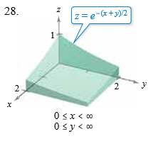 Chapter 14.2, Problem 28E, Finding Volume In Exercises 27 and 28. use an improper double integral to find the volume of the