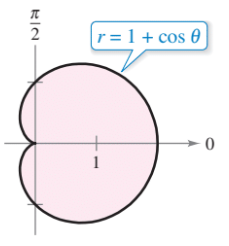 Chapter 14.3, Problem 43E, AreaIn Exercises 4146, use a double integral to find the area of the shaded region.