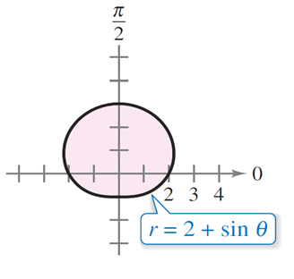 Chapter 14.3, Problem 44E, AreaIn Exercises 4146, use a double integral to find the area of the shaded region.