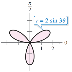 Chapter 14.3, Problem 45E, AreaIn Exercises 4146, use a double integral to find the area of the shaded region.