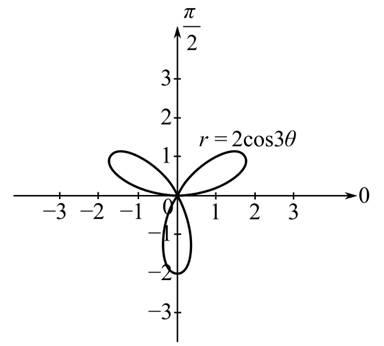 Multivariable Calculus, Chapter 14.3, Problem 45E