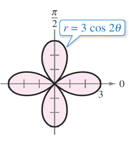 Chapter 14.3, Problem 46E, AreaIn Exercises 4146, use a double integral to find the area of the shaded region.