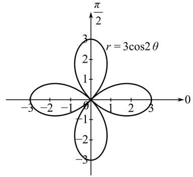 Multivariable Calculus, Chapter 14.3, Problem 46E