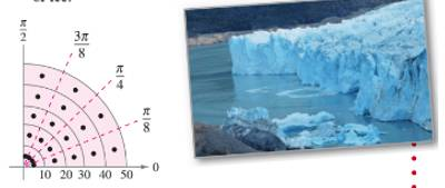 Chapter 14.3, Problem 58E, Glacier Horizontal cross sections of a piece of ice that broke from a glacier are in the shape of a