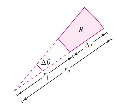 Multivariable Calculus, Chapter 14.3, Problem 68E