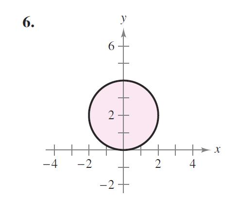 Chapter 14.3, Problem 6E, Describing a Region In Exercises 58, use polar coordinates to describe the region shown.