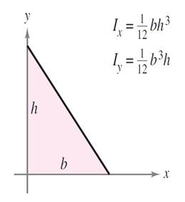 Chapter 14.4, Problem 30E, Finding the Radius of Gyration About Each Axis in Exercises 29-34, verify the given moment(s) of