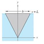 Chapter 14.4, Problem 45E, Hydraulics In Exercises 43-46. determine the location of the horizontal axis ya at which a vertical , example  2
