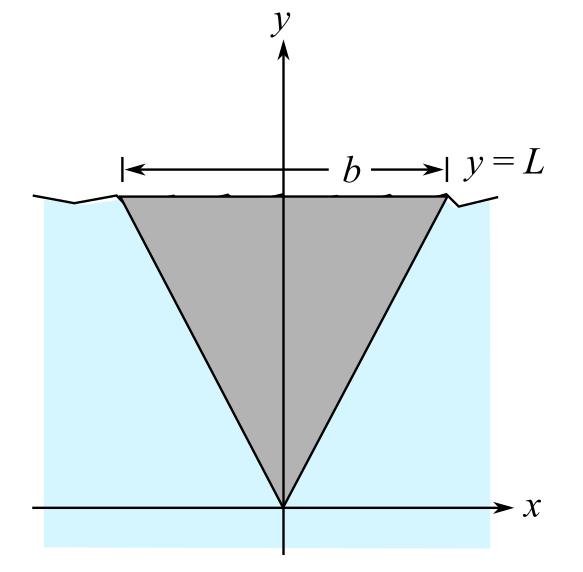 Multivariable Calculus, Chapter 14.4, Problem 45E