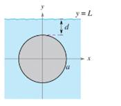 Chapter 14.4, Problem 46E, Hydraulics In Exercises 43-46. determine the location of the horizontal axis ya at which a vertical , example  2