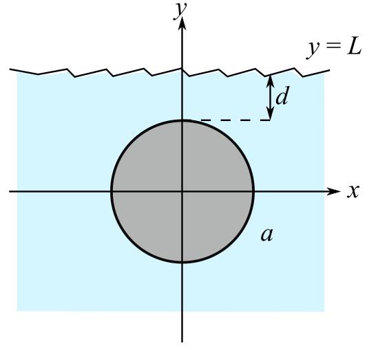 Multivariable Calculus, Chapter 14.4, Problem 46E