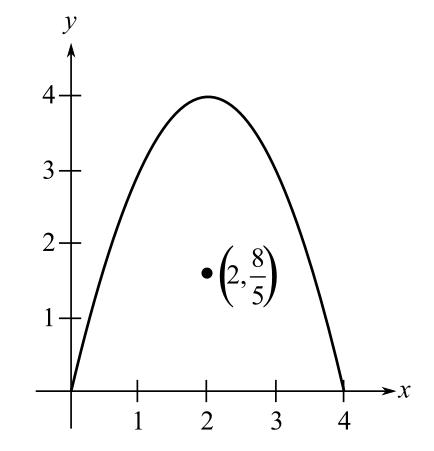 Multivariable Calculus, Chapter 14.4, Problem 48E , additional homework tip  1