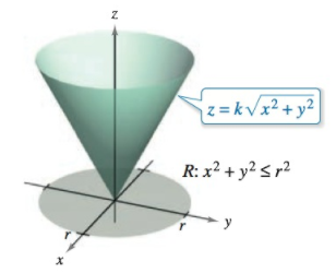 Chapter 14.5, Problem 38E, Surface AreaShow that the surface area of the cone z=kx2+y2,k0, that lies above the circular region