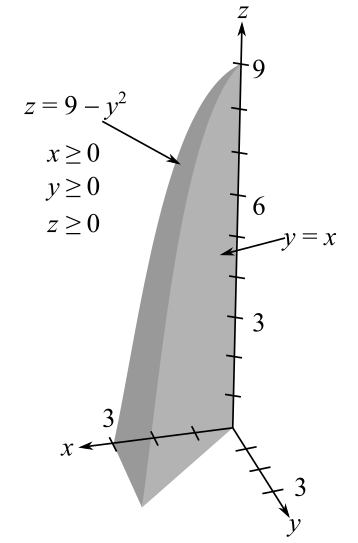 Multivariable Calculus, Chapter 14.6, Problem 36E