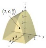 Chapter 14.6, Problem 45E, Think About It The center of mass of a solid of constant density is shown in the figure. In