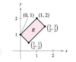 Chapter 14.8, Problem 13E, Using a Transformation In Exercises 11-14, sketch the image S in the uv-plane of the region R in the