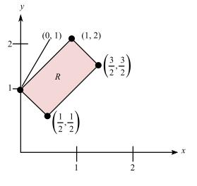 Multivariable Calculus, Chapter 14.8, Problem 13E