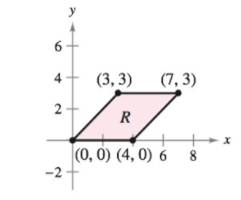 Chapter 14.8, Problem 19E, Evaluating a Double Integral Using a Change of Variables In Exercises 17-22, use the indicated
