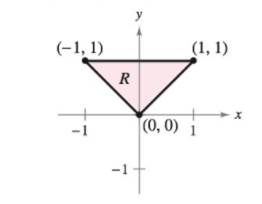 Chapter 14.8, Problem 20E, Evaluating a Double Integral Using a Change of Variables In Exercises 17-22, use the indicated