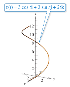 Chapter 15, Problem 3PS, Moments of Inertia Consider a wire of density (x,y,z) given by the space curve
