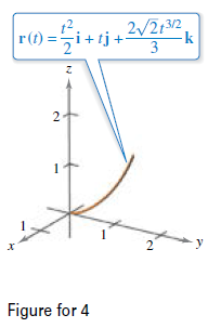Chapter 15, Problem 4PS, Moments of Inertia Using the formulas from Exercise 3, find the moments of inertia for a wire of