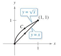 Chapter 15.2, Problem 3E, Finding a Piecewise Smooth Parametrization In Exercises 38, find a piecewise smooth parametrization