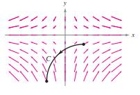 Multivariable Calculus, Chapter 15.2, Problem 44E