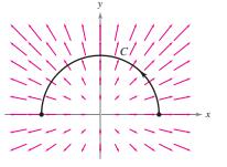 Multivariable Calculus, Chapter 15.2, Problem 46E