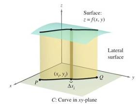 Chapter 15.2, Problem 69E, Lateral Surface Area In Exercises 65-72, find the area of the lateral surface (see figure) over the