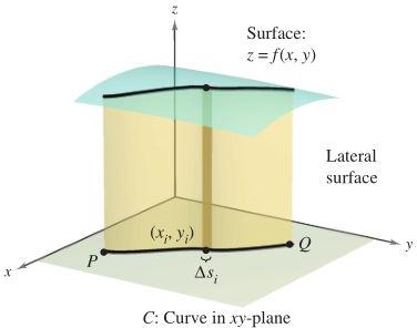 Multivariable Calculus, Chapter 15.2, Problem 69E