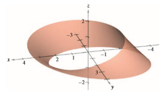 Chapter 15.5, Problem 58E, Mobius Strip The surface shown in the figure is called a Mobius strip and can he represented by the