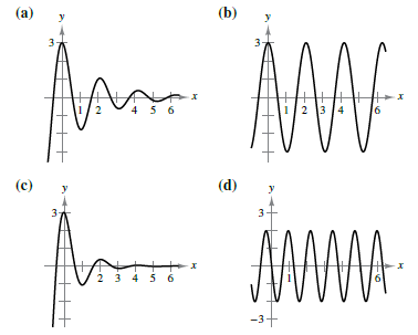 Chapter 16.2, Problem 57E, Motion of a Spring In Exercise 55-58, match the differential equation with the graph of a particular